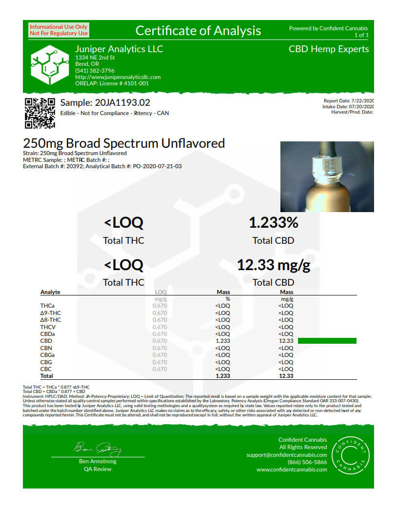 CBD Fit T-250 Lab Results